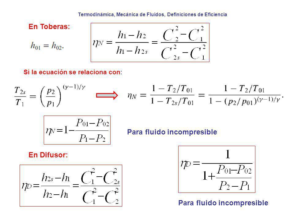 Termodinámica, Mecánica de Fluidos, Definiciones de Eficiencia En Toberas: Para fluido incompresible En Difusor: Para fluido incompresible Si la ecuac