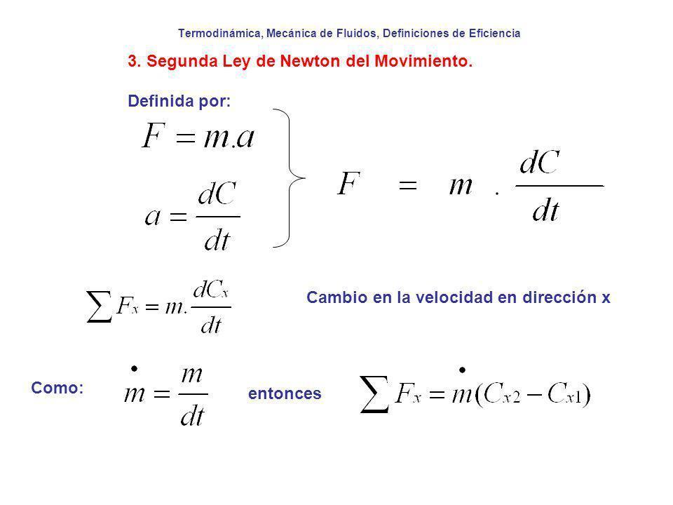Termodinámica, Mecánica de Fluidos, Definiciones de Eficiencia Momento de la cantidad de movimiento Torque La de los Torques alrededor de un eje A Es igual: Torque alrededor de un eje Cθ2Cθ2 r1r1 r2r2 A A Cθ1Cθ1 C x1 C r1 C x2 C r2 S/Newton Como C θ = Velocidad tangencial del fluido que produce torque