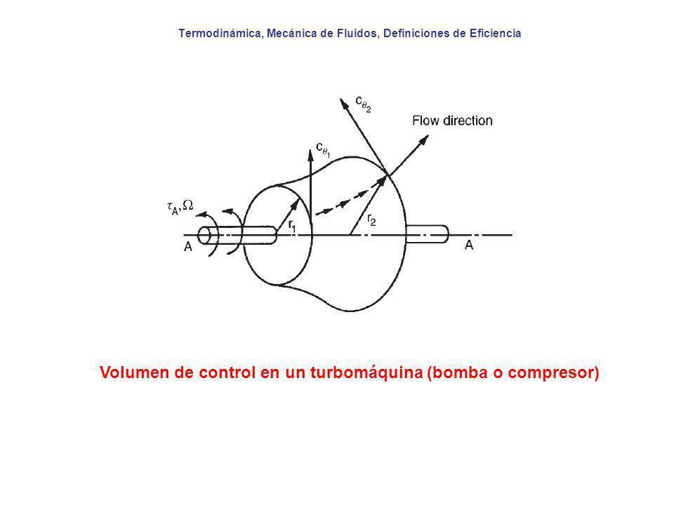 Termodinámica, Mecánica de Fluidos, Definiciones de Eficiencia - Para el rotor de una bomba o de un compresor girando a la velocidad angular (Ω), el trabajo por unidad de tiempo que realiza el rotor sobre el fluido es: donde: Velocidad del disco (impulsor) Ecuación de Euler De las bombas o compresores Leonard Euler (1707 – 1783).