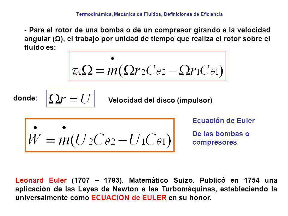 Termodinámica, Mecánica de Fluidos, Definiciones de Eficiencia - Para el rotor de una bomba o de un compresor girando a la velocidad angular (Ω), el t