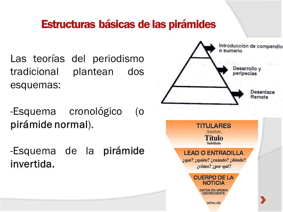 Estructuras básicas de las pirámides Las teorías del periodismo tradicional plantean dos esquemas: -Esquema cronológico (o pirámide normal). -Esquema