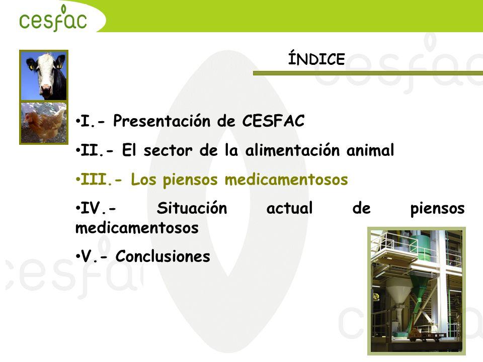I.- Presentación de CESFAC II.- El sector de la alimentación animal III.- Los piensos medicamentosos IV.- Situación actual de piensos medicamentosos V
