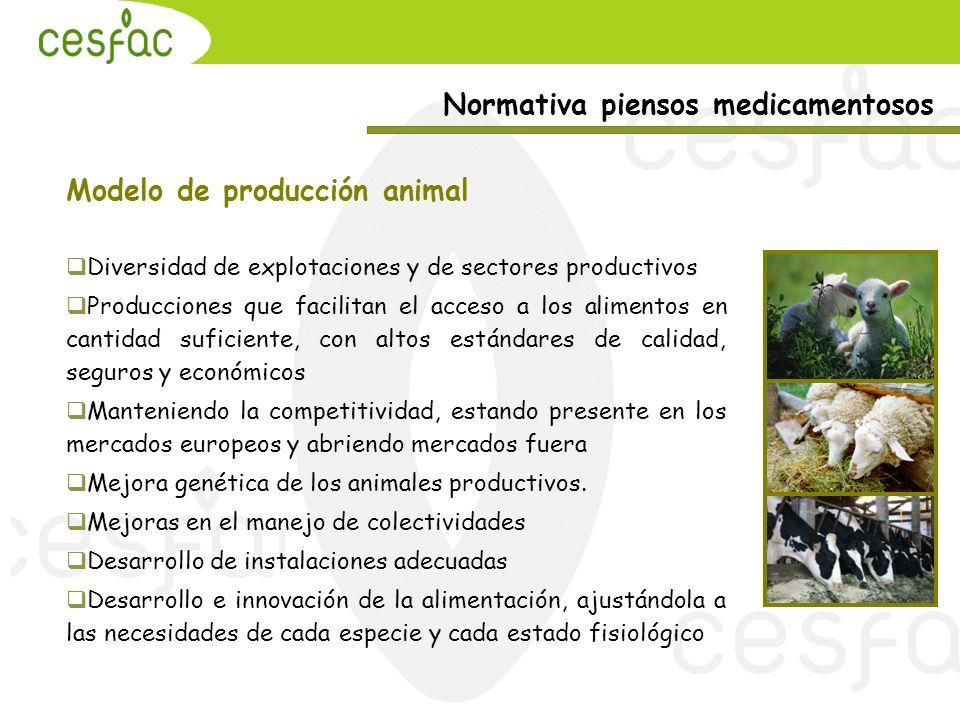 Normativa piensos medicamentosos Modelo de producción animal Diversidad de explotaciones y de sectores productivos Producciones que facilitan el acces