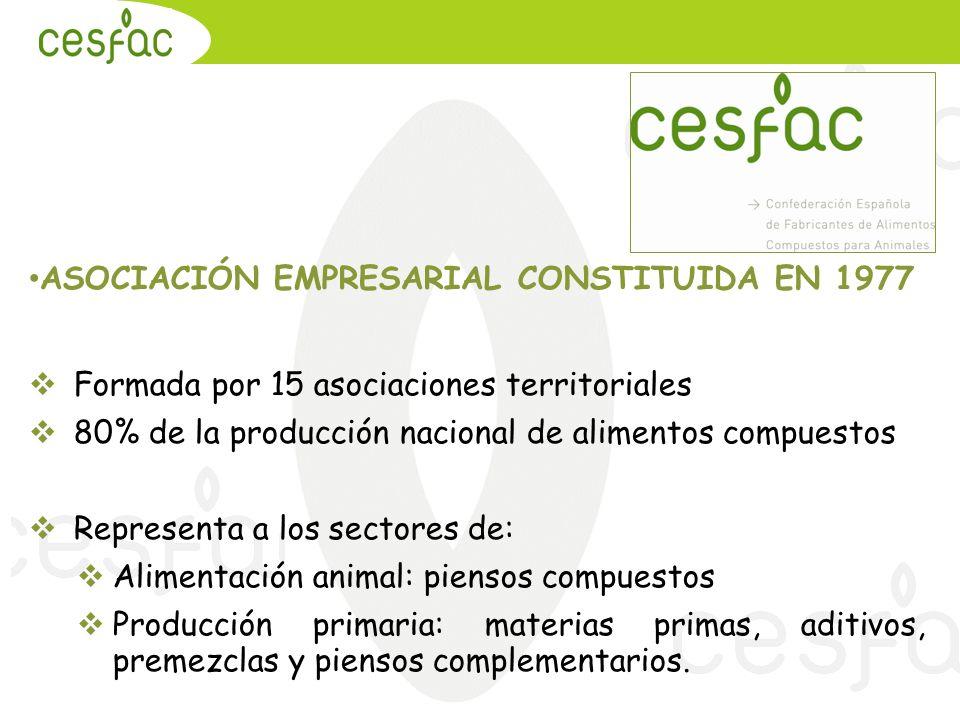 ASOCIACIÓN EMPRESARIAL CONSTITUIDA EN 1977 Formada por 15 asociaciones territoriales 80% de la producción nacional de alimentos compuestos Representa