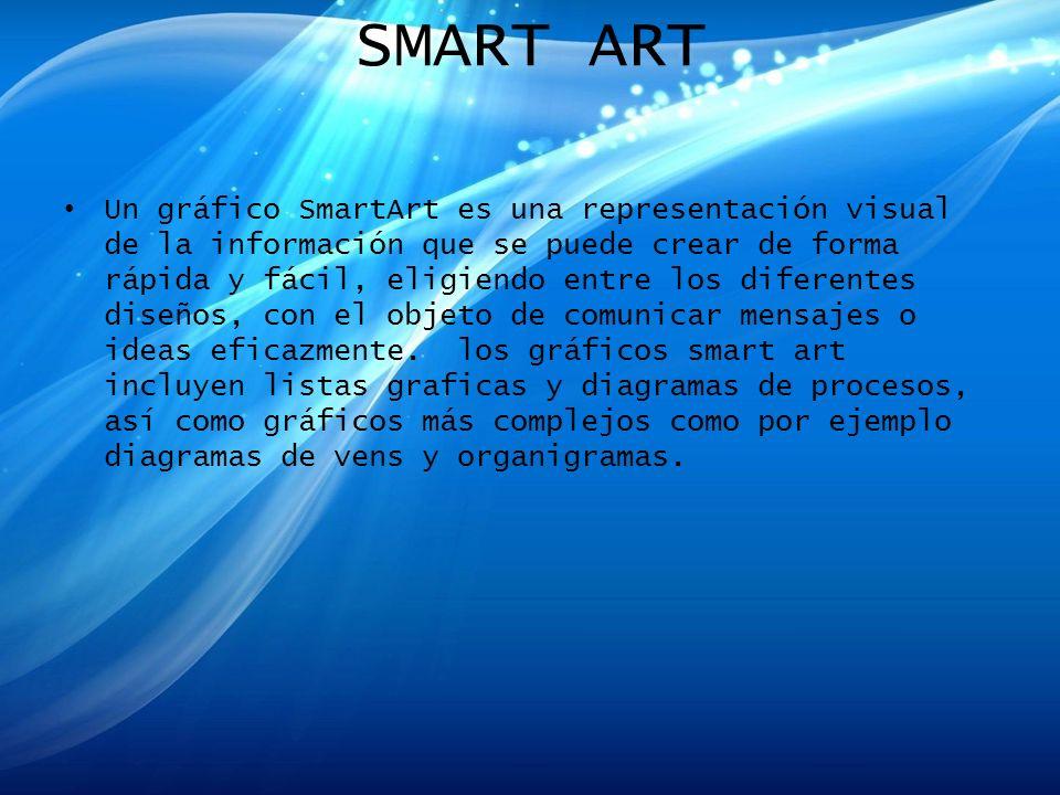 SMART ART Un gráfico SmartArt es una representación visual de la información que se puede crear de forma rápida y fácil, eligiendo entre los diferente