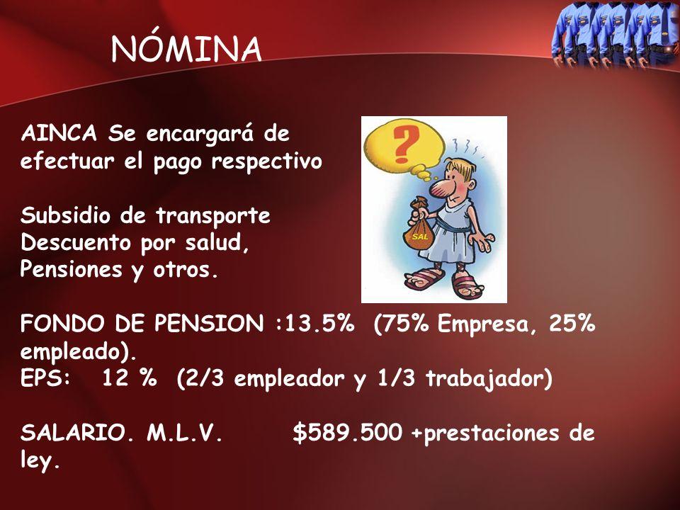 NÓMINA AINCA Se encargará de efectuar el pago respectivo Subsidio de transporte Descuento por salud, Pensiones y otros. FONDO DE PENSION :13.5% (75% E