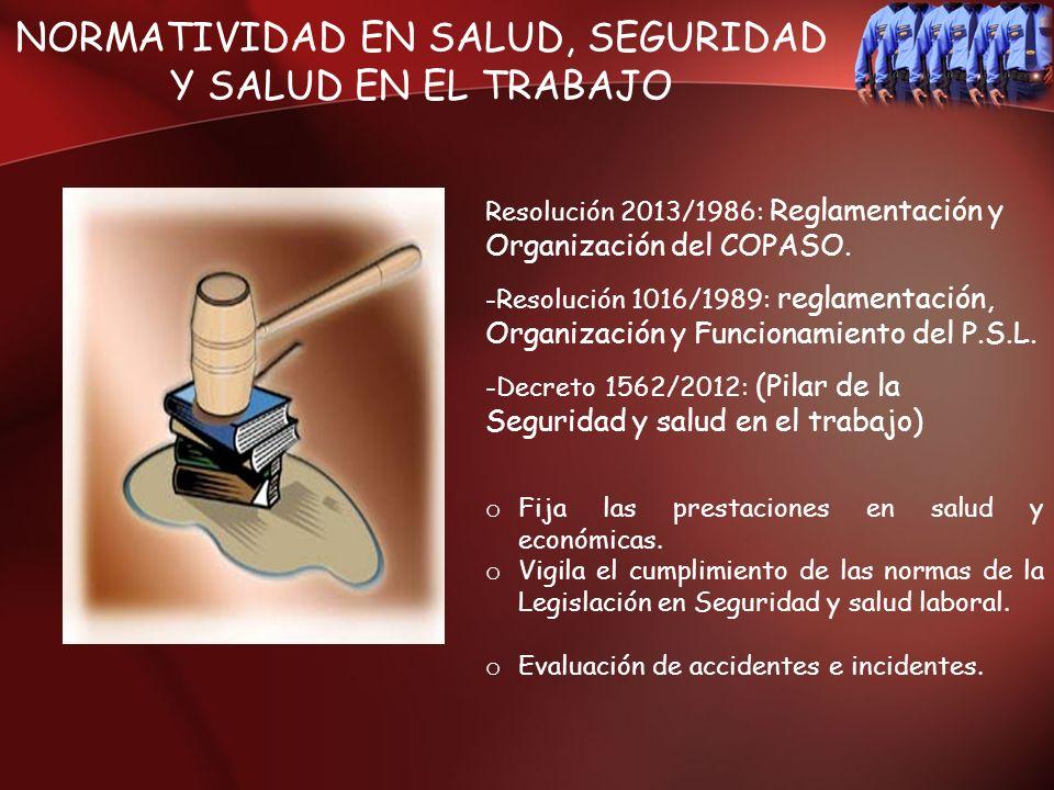 NORMATIVIDAD EN SALUD, SEGURIDAD Y SALUD EN EL TRABAJO Resolución 2013/1986: Reglamentación y Organización del COPASO. -Resolución 1016/1989: reglamen