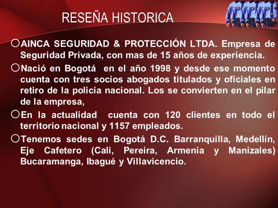 RESEÑA HISTORICA o AINCA SEGURIDAD & PROTECCIÓN LTDA. Empresa de Seguridad Privada, con mas de 15 años de experiencia. o Nació en Bogotá en el año 199