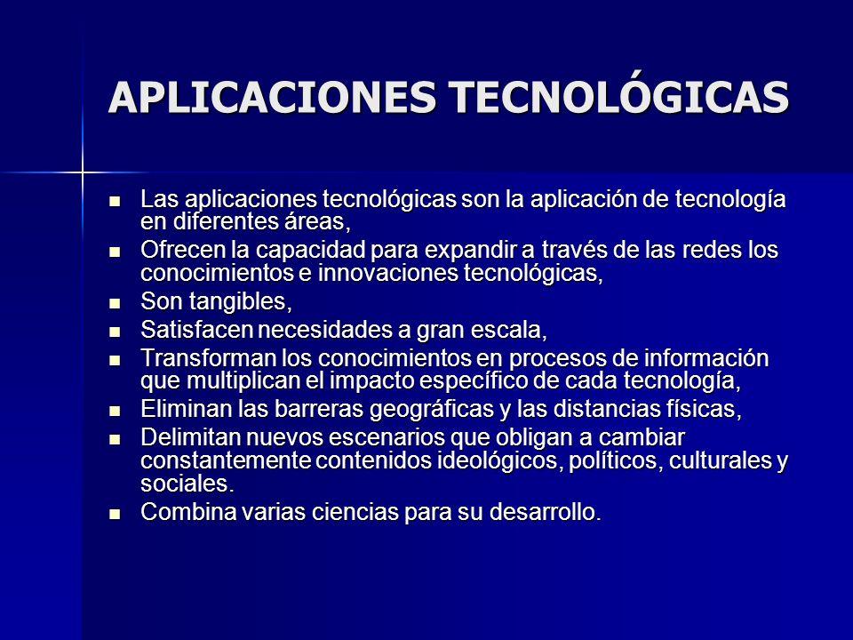 APLICACIONES TECNOLÓGICAS Las aplicaciones tecnológicas son la aplicación de tecnología en diferentes áreas, Las aplicaciones tecnológicas son la apli