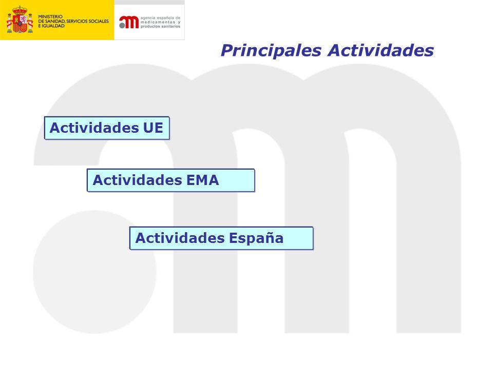 Elementos básicos de La red de Vigilancia A) AUTORIZADOS EN ANIMALES EN ESPAÑA OXITETRACICLINA SULFAMETAZINA TRIMETOPRIM AMOXICILINA AMOXICILINA + ÁCIDO CLAVULÁNICO ÁCIDO NALIDÍXICO NEOMICINA GENTAMICINA CLORANFENICOL* AMIKACINA FLORFENICOL/ APRAMICINA ESTREPTOMICINA / KANAMICINA B) AUTORIZADOS EN PERSONAS EN ESPAÑA CIPROFLOXACINA (ENROFLOXACINA) CEFALOTINA (CEFALEXINA) CEFOXITINA CEFOTAXIMA CEFTAZIDIMA AZTREONAM IMIPENEM