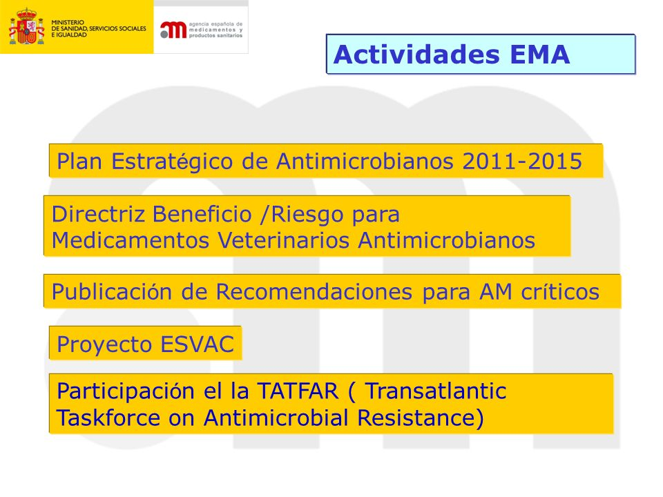 30 Antibacterianos vendidos en el 2007 en mg/kg de biomasa * 2005 data; ** The substances included may vary from country to country 10-fold between difference between highest and lowest consumption