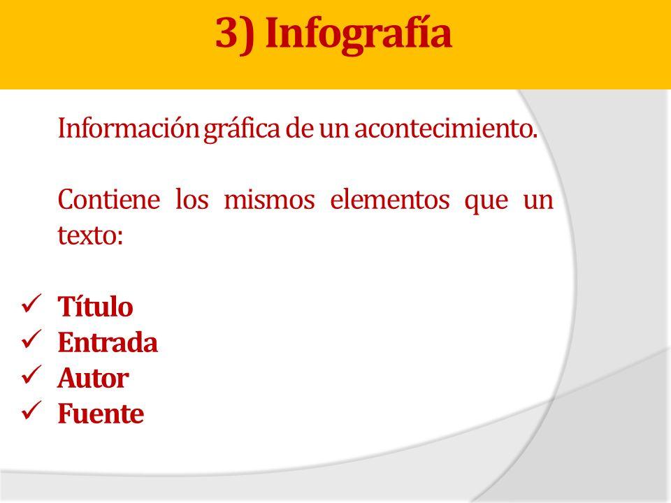 Información gráfica de un acontecimiento. Contiene los mismos elementos que un texto: Título Entrada Autor Fuente 3) Infografía