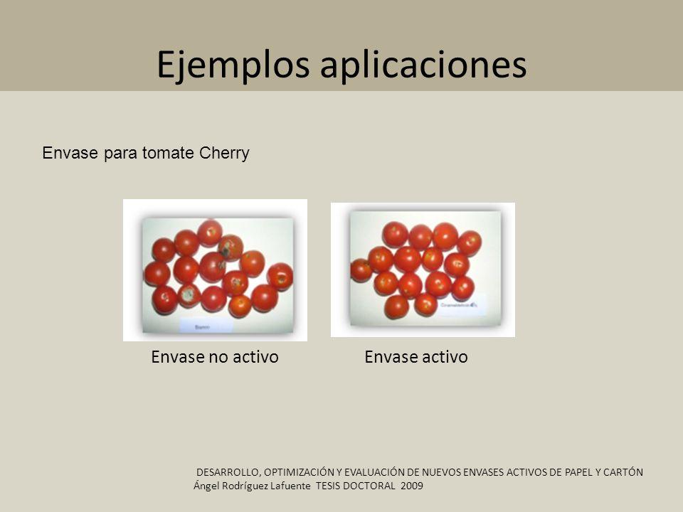 Ejemplos aplicaciones Envase para tomate Cherry DESARROLLO, OPTIMIZACIÓN Y EVALUACIÓN DE NUEVOS ENVASES ACTIVOS DE PAPEL Y CARTÓN Ángel Rodríguez Lafu