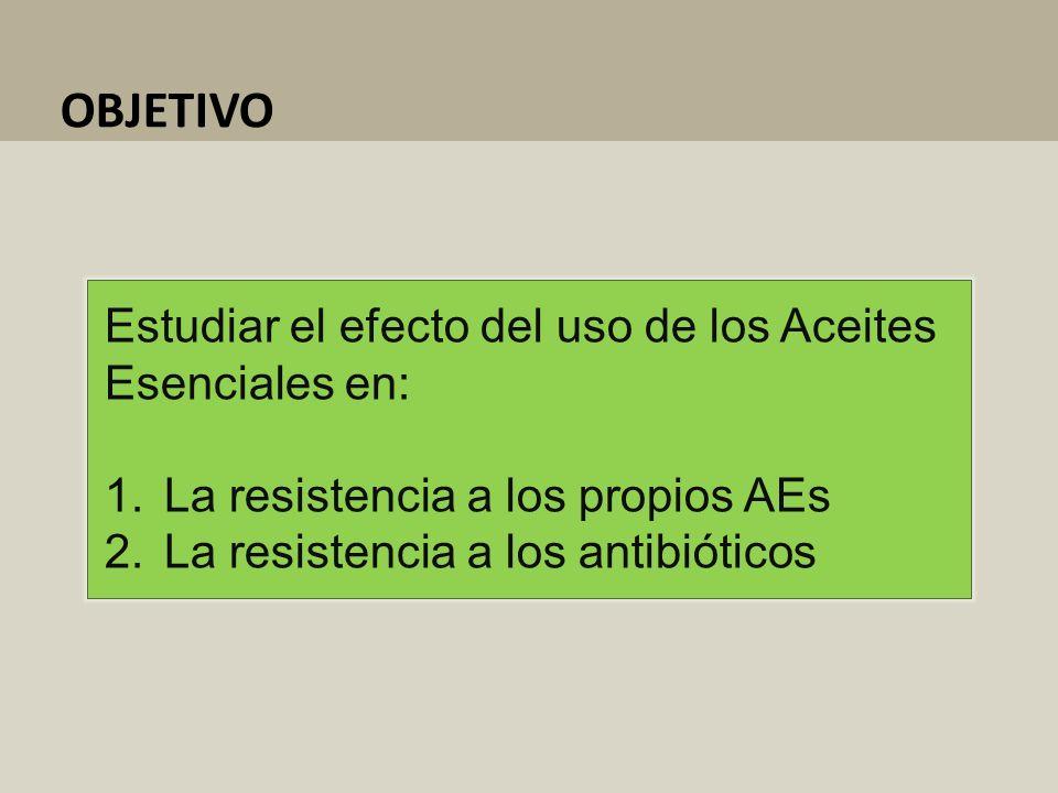 Estudiar el efecto del uso de los Aceites Esenciales en: 1.La resistencia a los propios AEs 2.La resistencia a los antibióticos OBJETIVO