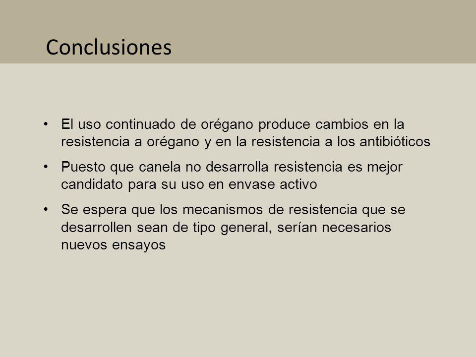 El uso continuado de orégano produce cambios en la resistencia a orégano y en la resistencia a los antibióticos Puesto que canela no desarrolla resist