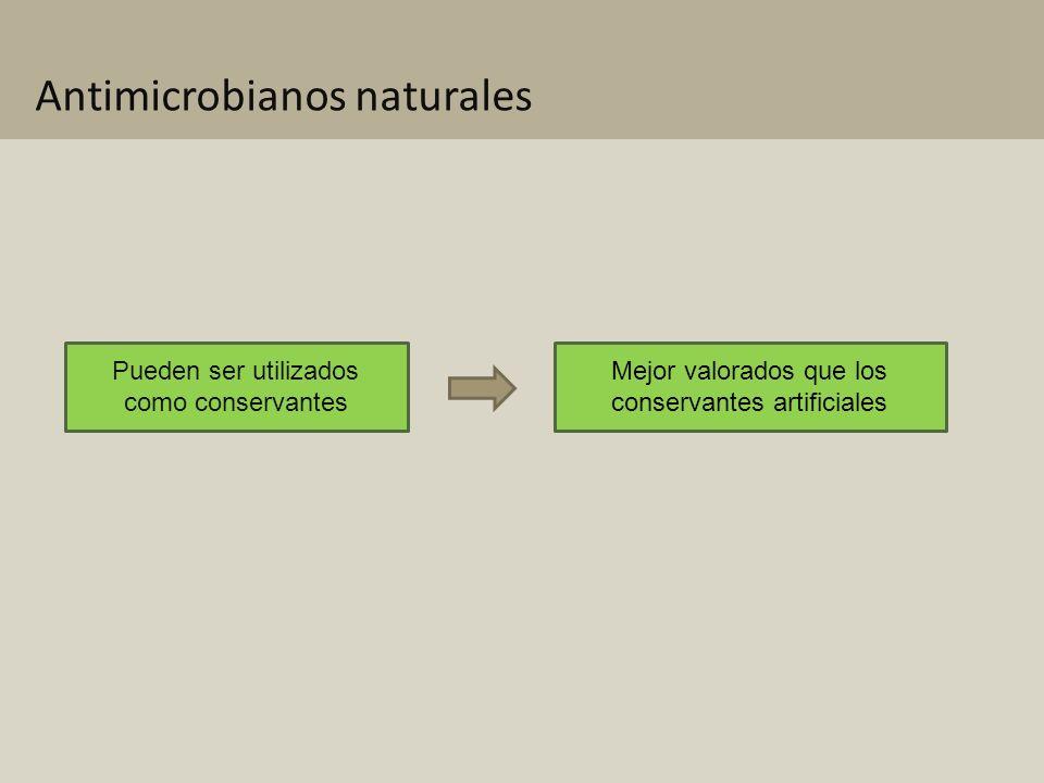 Antimicrobianos naturales Pueden ser utilizados como conservantes Mejor valorados que los conservantes artificiales