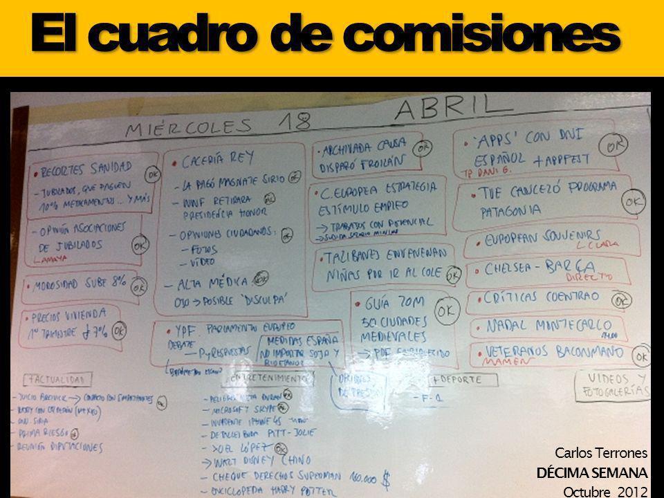 El cuadro de comisiones Carlos Terrones DÉCIMA SEMANA Octubre 2012