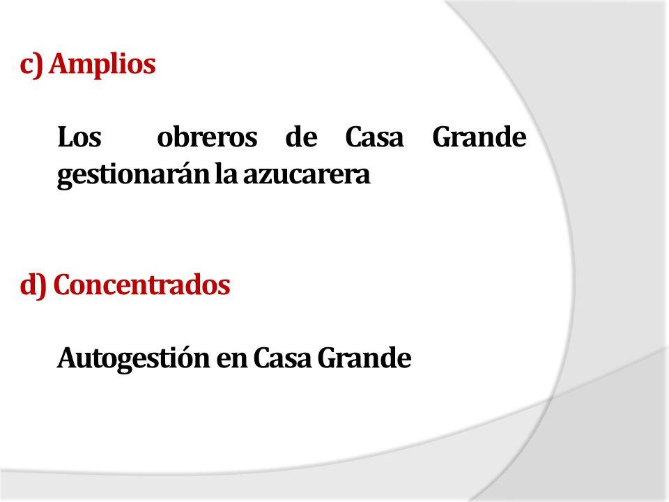 c) Amplios Los obreros de Casa Grande gestionarán la azucarera d) Concentrados Autogestión en Casa Grande