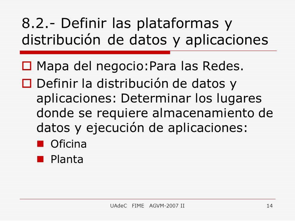 UAdeC FIME AGVM-2007 II14 Mapa del negocio:Para las Redes. Definir la distribución de datos y aplicaciones: Determinar los lugares donde se requiere a