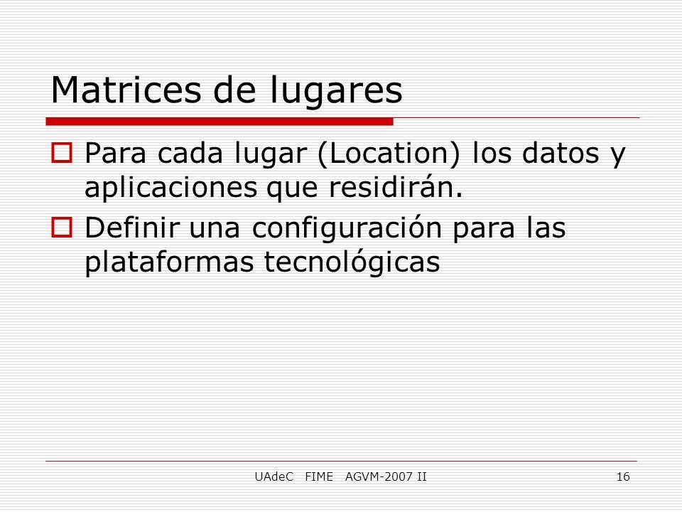 UAdeC FIME AGVM-2007 II16 Matrices de lugares Para cada lugar (Location) los datos y aplicaciones que residirán. Definir una configuración para las pl