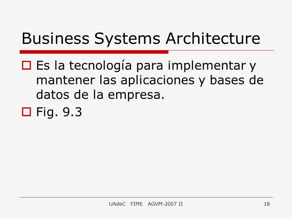 UAdeC FIME AGVM-2007 II18 Business Systems Architecture Es la tecnología para implementar y mantener las aplicaciones y bases de datos de la empresa.