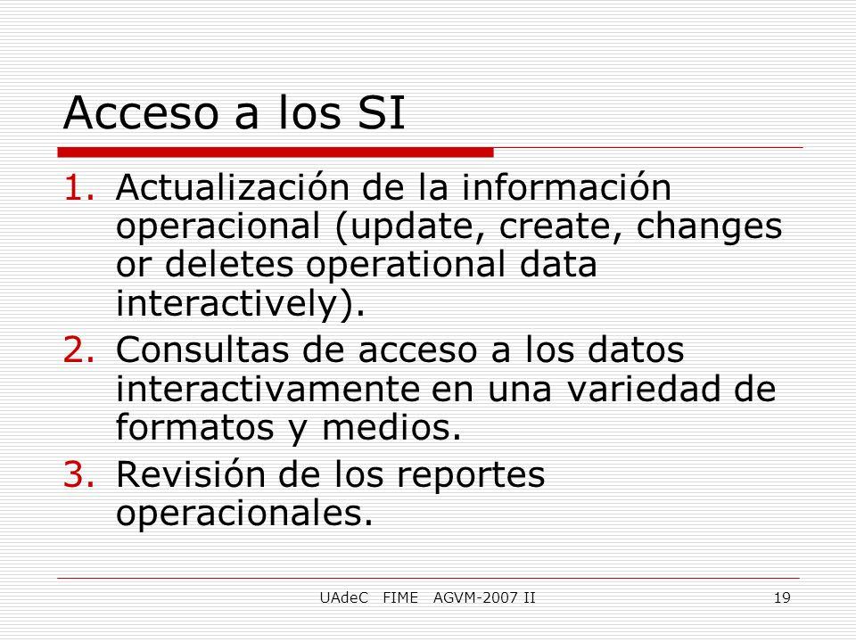 UAdeC FIME AGVM-2007 II19 Acceso a los SI 1.Actualización de la información operacional (update, create, changes or deletes operational data interacti