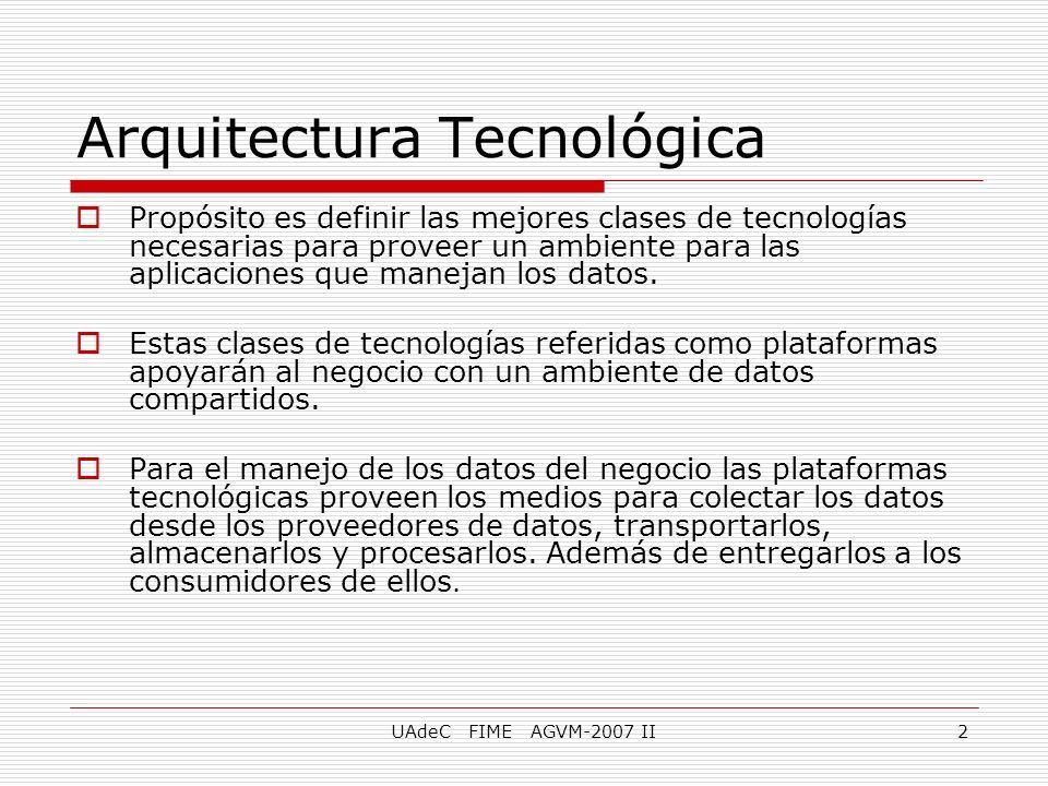 UAdeC FIME AGVM-2007 II2 Arquitectura Tecnológica Propósito es definir las mejores clases de tecnologías necesarias para proveer un ambiente para las