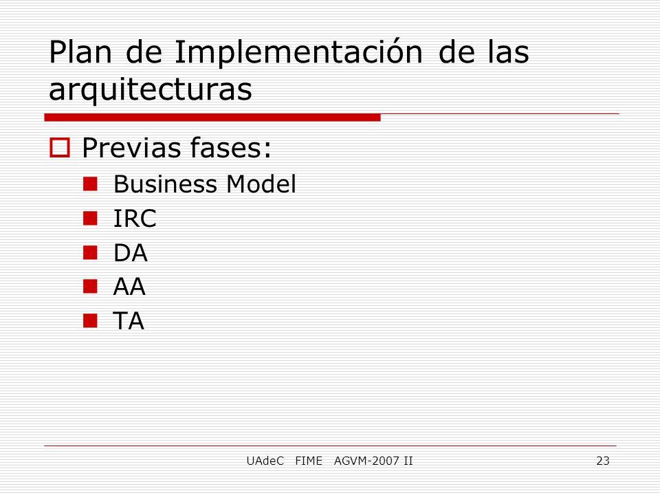 UAdeC FIME AGVM-2007 II23 Plan de Implementación de las arquitecturas Previas fases: Business Model IRC DA AA TA