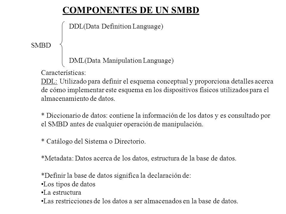 COMPONENTES DE UN SMBD SMBD DDL(Data Definition Language) DML(Data Manipulation Language) Características: DDL: Utilizado para definir el esquema conc