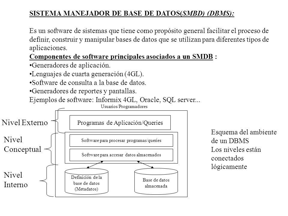 SISTEMA MANEJADOR DE BASE DE DATOS(SMBD) (DBMS): Es un software de sistemas que tiene como propósito general facilitar el proceso de definir, construi