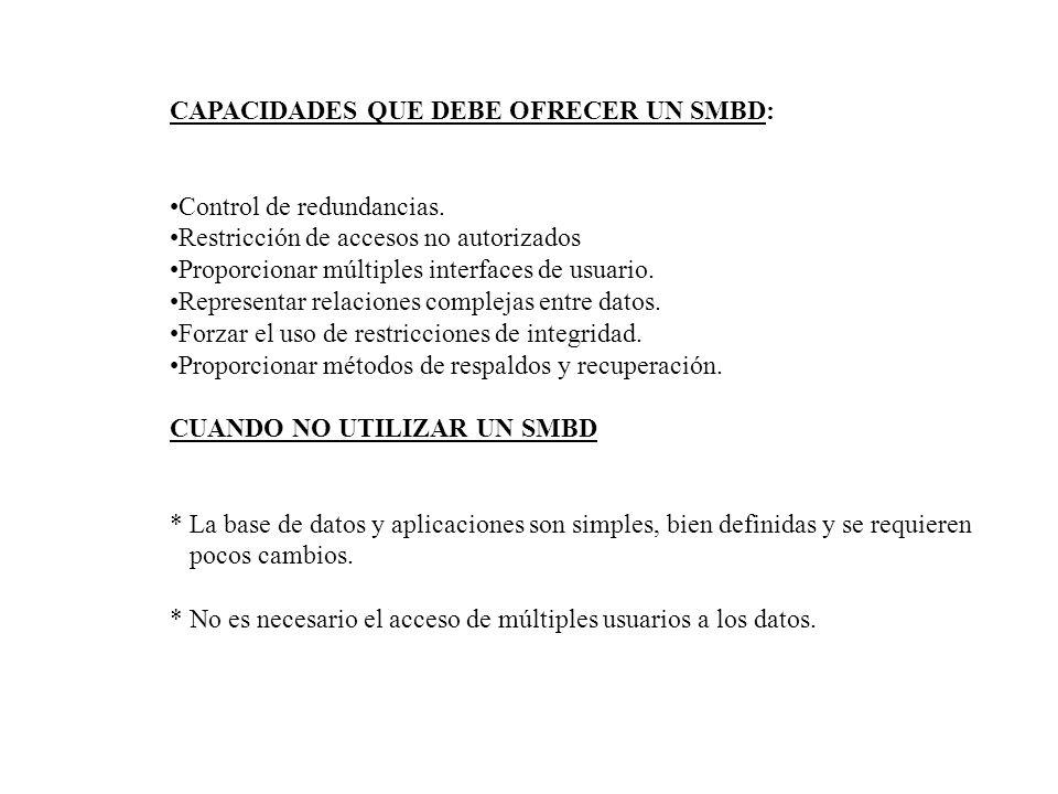 CAPACIDADES QUE DEBE OFRECER UN SMBD: Control de redundancias. Restricción de accesos no autorizados Proporcionar múltiples interfaces de usuario. Rep