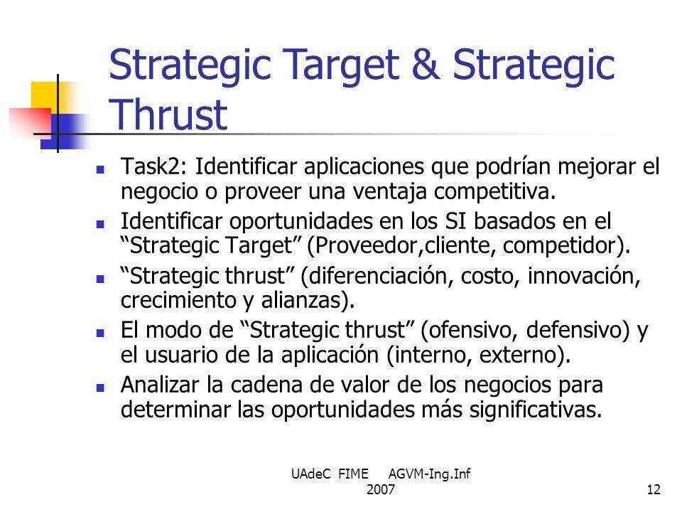 UAdeC FIME AGVM-Ing.Inf 200712 Task2: Identificar aplicaciones que podrían mejorar el negocio o proveer una ventaja competitiva. Identificar oportunid