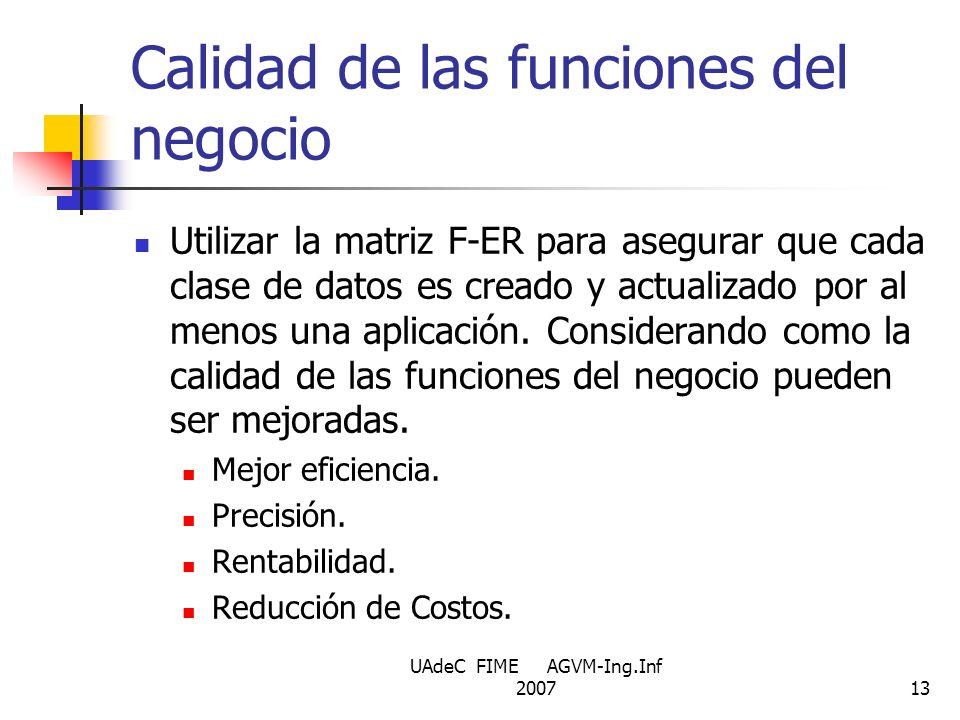 UAdeC FIME AGVM-Ing.Inf 200713 Calidad de las funciones del negocio Utilizar la matriz F-ER para asegurar que cada clase de datos es creado y actualiz