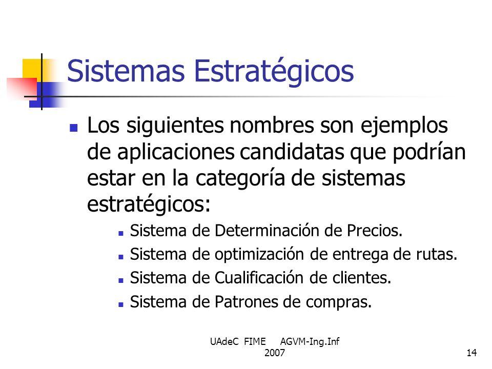 UAdeC FIME AGVM-Ing.Inf 200714 Sistemas Estratégicos Los siguientes nombres son ejemplos de aplicaciones candidatas que podrían estar en la categoría