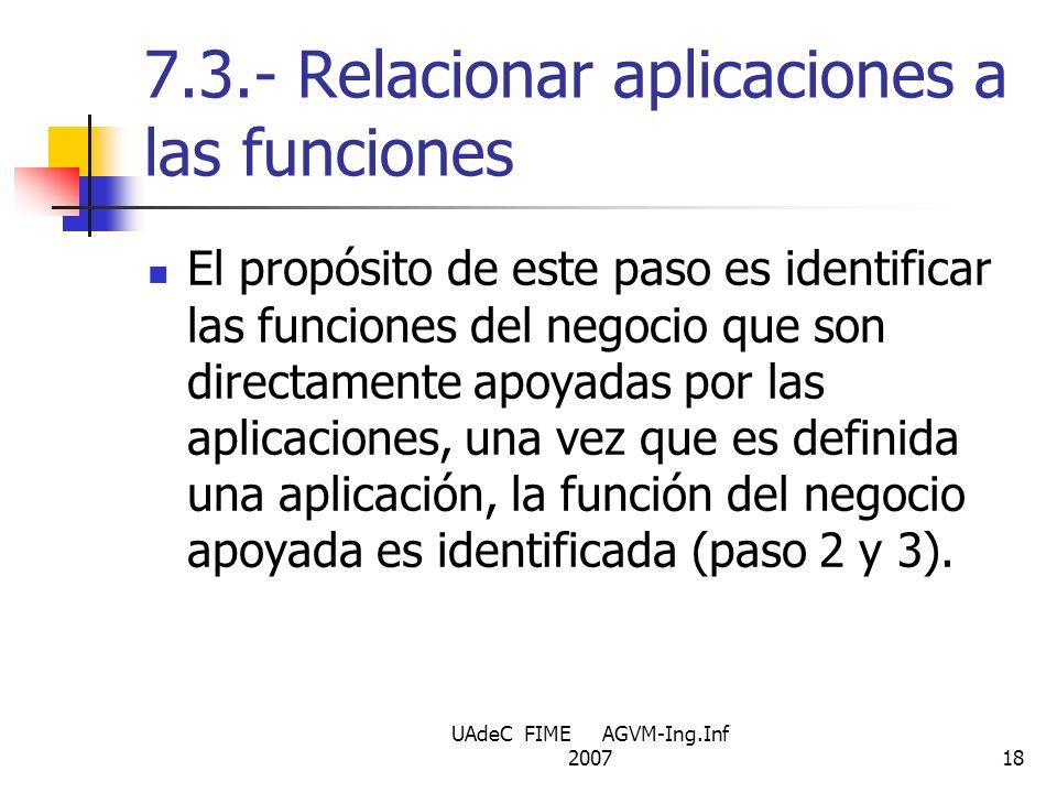 UAdeC FIME AGVM-Ing.Inf 200718 7.3.- Relacionar aplicaciones a las funciones El propósito de este paso es identificar las funciones del negocio que so