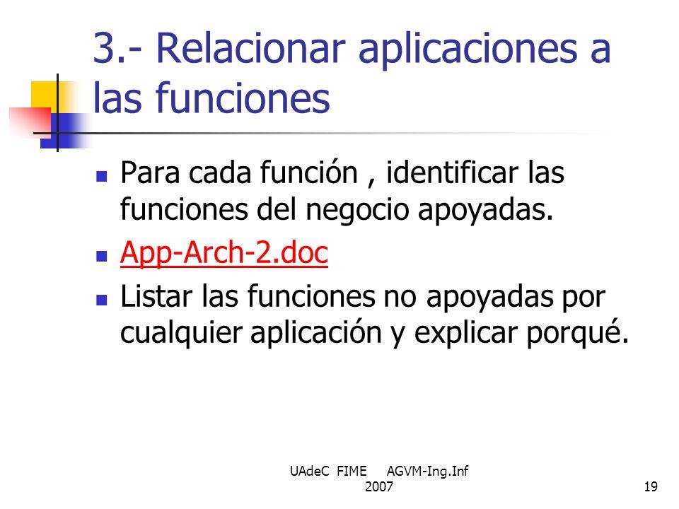 UAdeC FIME AGVM-Ing.Inf 200719 Para cada función, identificar las funciones del negocio apoyadas. App-Arch-2.doc Listar las funciones no apoyadas por