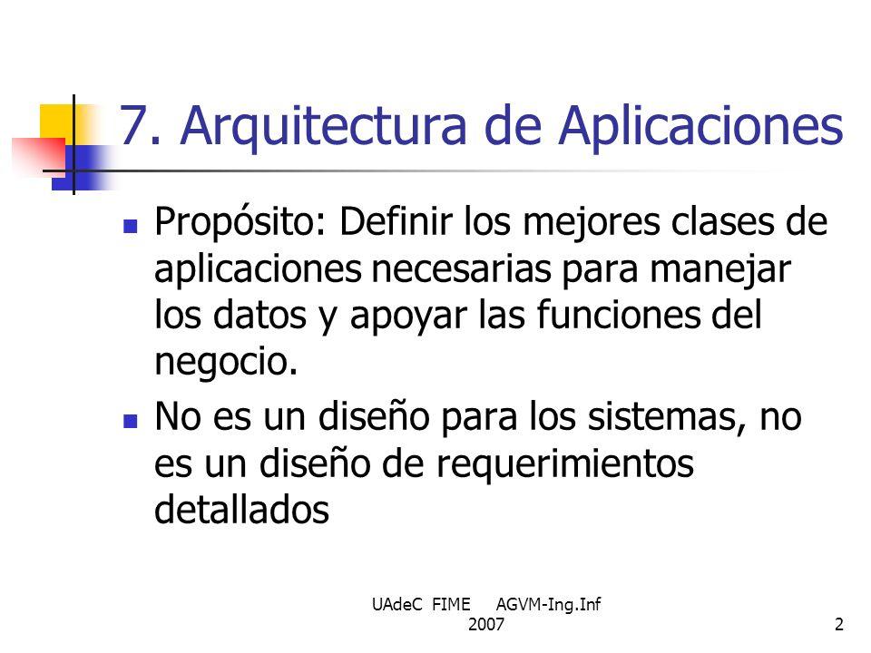 UAdeC FIME AGVM-Ing.Inf 20072 7. Arquitectura de Aplicaciones Propósito: Definir los mejores clases de aplicaciones necesarias para manejar los datos