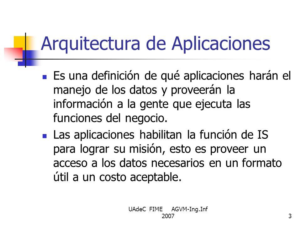 UAdeC FIME AGVM-Ing.Inf 20073 Es una definición de qué aplicaciones harán el manejo de los datos y proveerán la información a la gente que ejecuta las