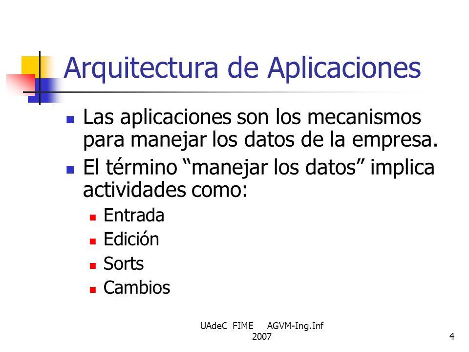 UAdeC FIME AGVM-Ing.Inf 20074 Las aplicaciones son los mecanismos para manejar los datos de la empresa. El término manejar los datos implica actividad
