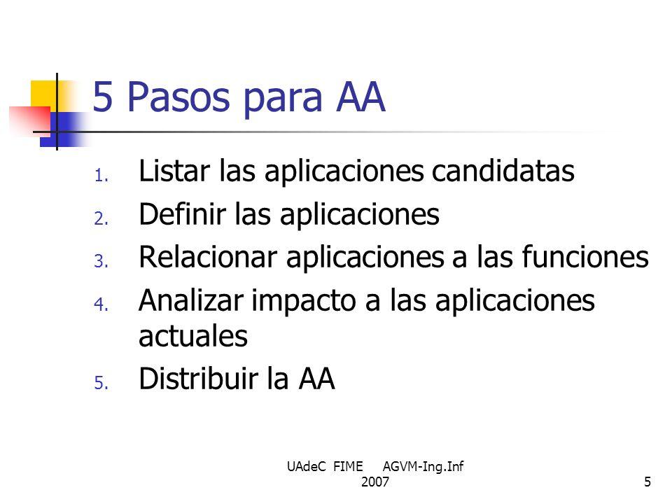 UAdeC FIME AGVM-Ing.Inf 20075 5 Pasos para AA 1. Listar las aplicaciones candidatas 2. Definir las aplicaciones 3. Relacionar aplicaciones a las funci