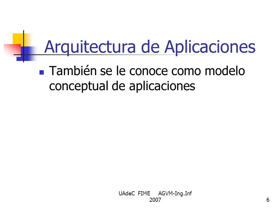 UAdeC FIME AGVM-Ing.Inf 20076 También se le conoce como modelo conceptual de aplicaciones Arquitectura de Aplicaciones