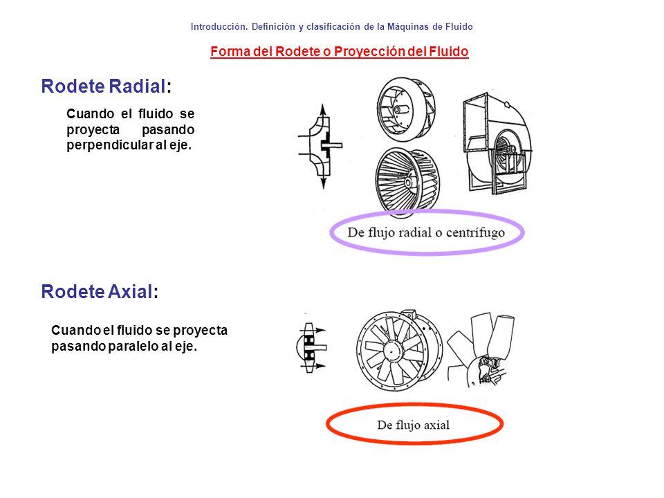 Introducción. Definición y clasificación de la Máquinas de Fluido Forma del Rodete o Proyección del Fluido Rodete Radial: Rodete Axial: Cuando el flui