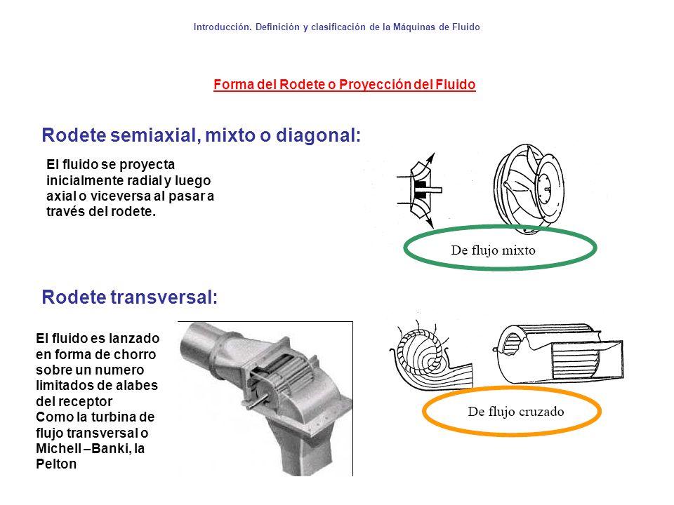 Introducción. Definición y clasificación de la Máquinas de Fluido Forma del Rodete o Proyección del Fluido Rodete semiaxial, mixto o diagonal: Rodete
