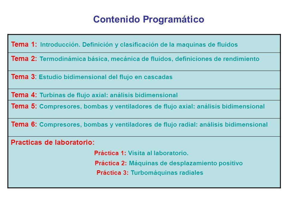 Contenido Programático Tema 1: Introducción. Definición y clasificación de la maquinas de fluidos Tema 2: Termodinámica básica, mecánica de fluidos, d