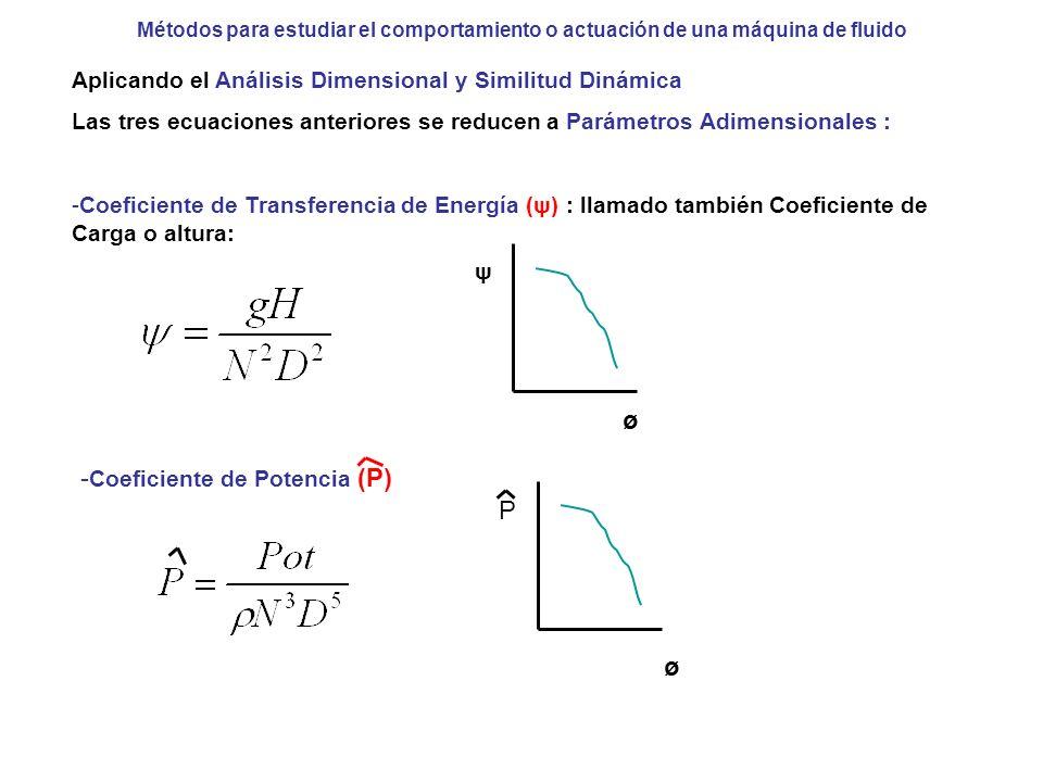 Métodos para estudiar el comportamiento o actuación de una máquina de fluido Aplicando el Análisis Dimensional y Similitud Dinámica Las tres ecuacione