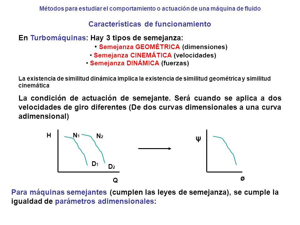 Métodos para estudiar el comportamiento o actuación de una máquina de fluido Características de funcionamiento En Turbomáquinas: Hay 3 tipos de semeja