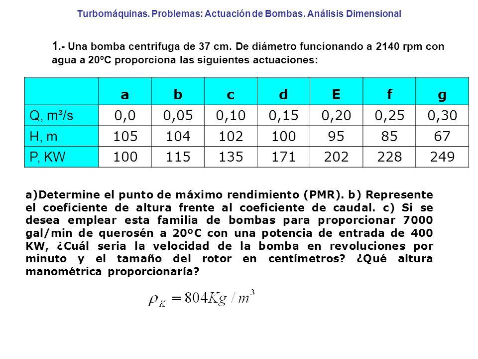 Turbomáquinas. Problemas: Actuación de Bombas. Análisis Dimensional 1.- Una bomba centrifuga de 37 cm. De diámetro funcionando a 2140 rpm con agua a 2