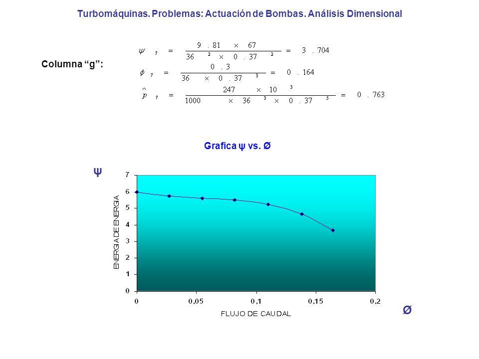 Turbomáquinas. Problemas: Actuación de Bombas. Análisis Dimensional Columna g: Grafica ψ vs. Ø ψ Ø