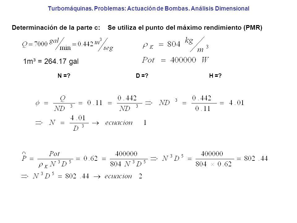 Turbomáquinas. Problemas: Actuación de Bombas. Análisis Dimensional Determinación de la parte c: Se utiliza el punto del máximo rendimiento (PMR) N =?