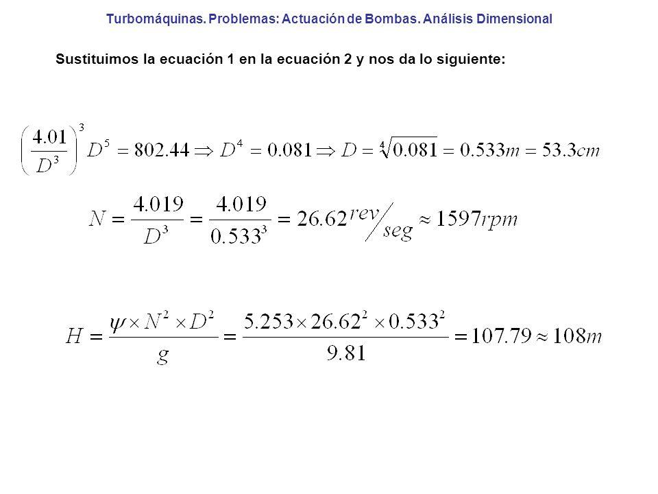 Turbomáquinas. Problemas: Actuación de Bombas. Análisis Dimensional Sustituimos la ecuación 1 en la ecuación 2 y nos da lo siguiente: 4
